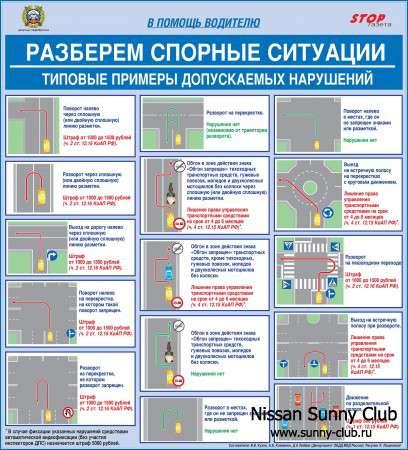 Внимание! Изменения в ПДД с 20 ноября 2010 года - Перечень поправок и разъяснения